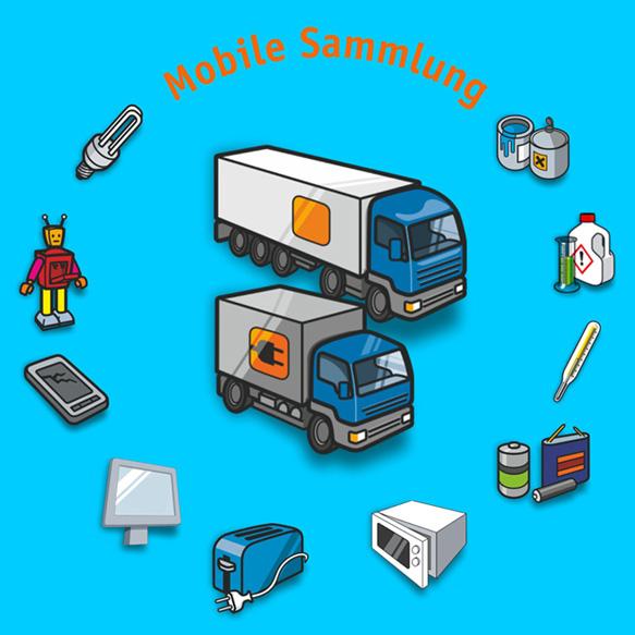 Termine Mobile Sammlung